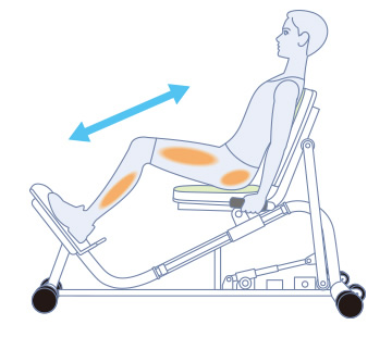 How to use Leg Press